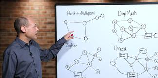 Mô hình Mesh network được nhiều chuyên gia nước ngoài nghiên cứu, phát triển