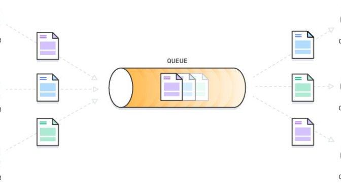 Mô tả đơn giản về message queue