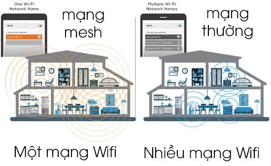 Ứng dụng của công nghệ wifi mesh